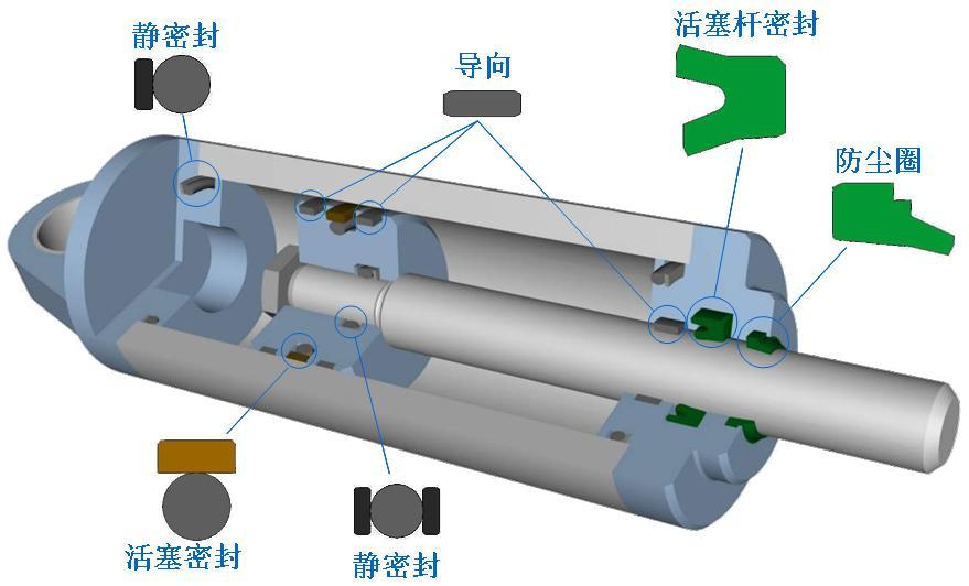 液压缸剖面图图片