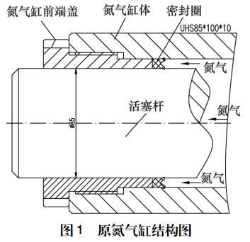 图 1 原氮气缸结构图