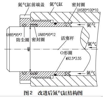 图 2 改进后氮气缸结构图