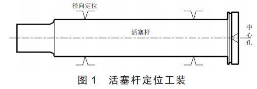 图 1 活塞杆定位工装