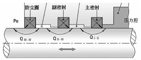 液压缸工作系统简图图片