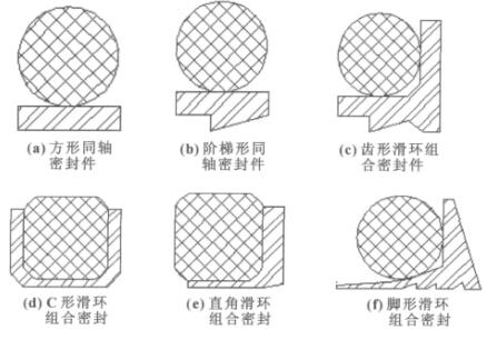 改进后的密封结构具有高压及超高压密封功能