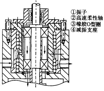 图   橡胶 o型圈阻尼器结构简图